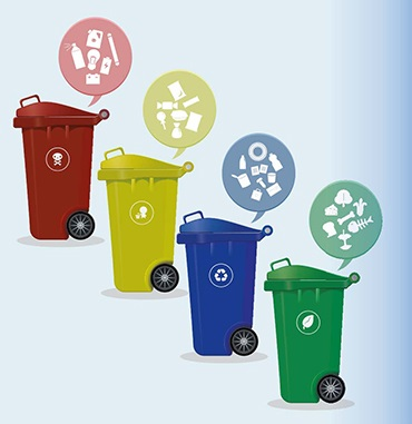 Future of Recycling sector in a post Covid-19 world